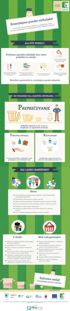 infografika_za_objavo_na_spletu